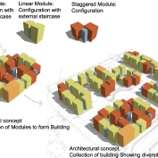 Princess-Plots-RDP-housing--Conceptual-typology-modules-001